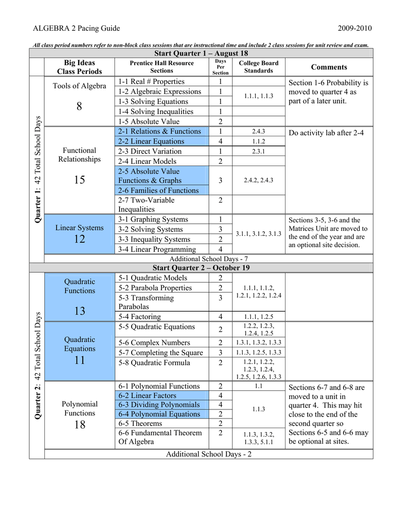 Prentice Hall Pacing Guide Electronics Hobby Circuits For Beginner39s February 2012 Array Algebra 2 2009 2010 Rh Studylib