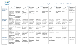 University Assessment Plan and Timeline ‐ 2015‐2020 2015‐16  2016‐17