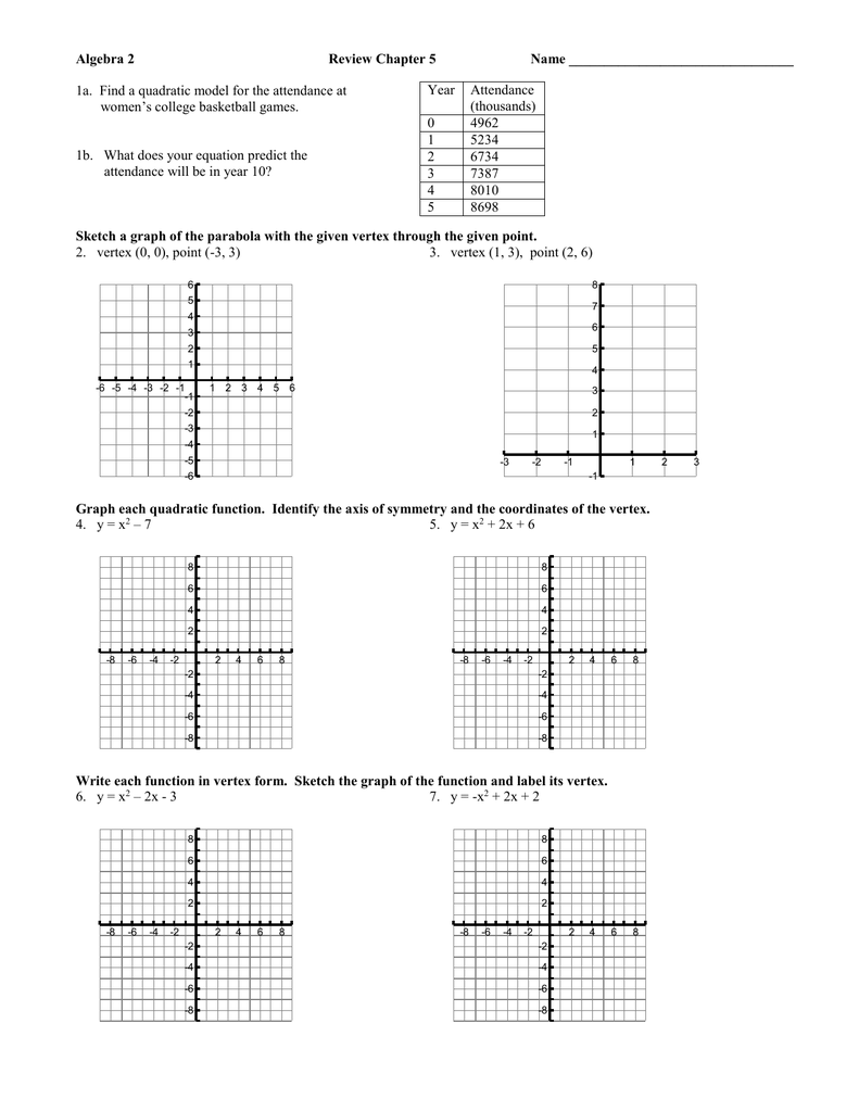 Algebra 2 review chapter 5 name falaconquin