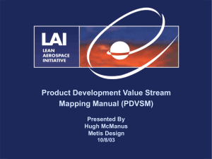 Product Development Value Stream Mapping Manual (PDVSM) Presented By Hugh McManus