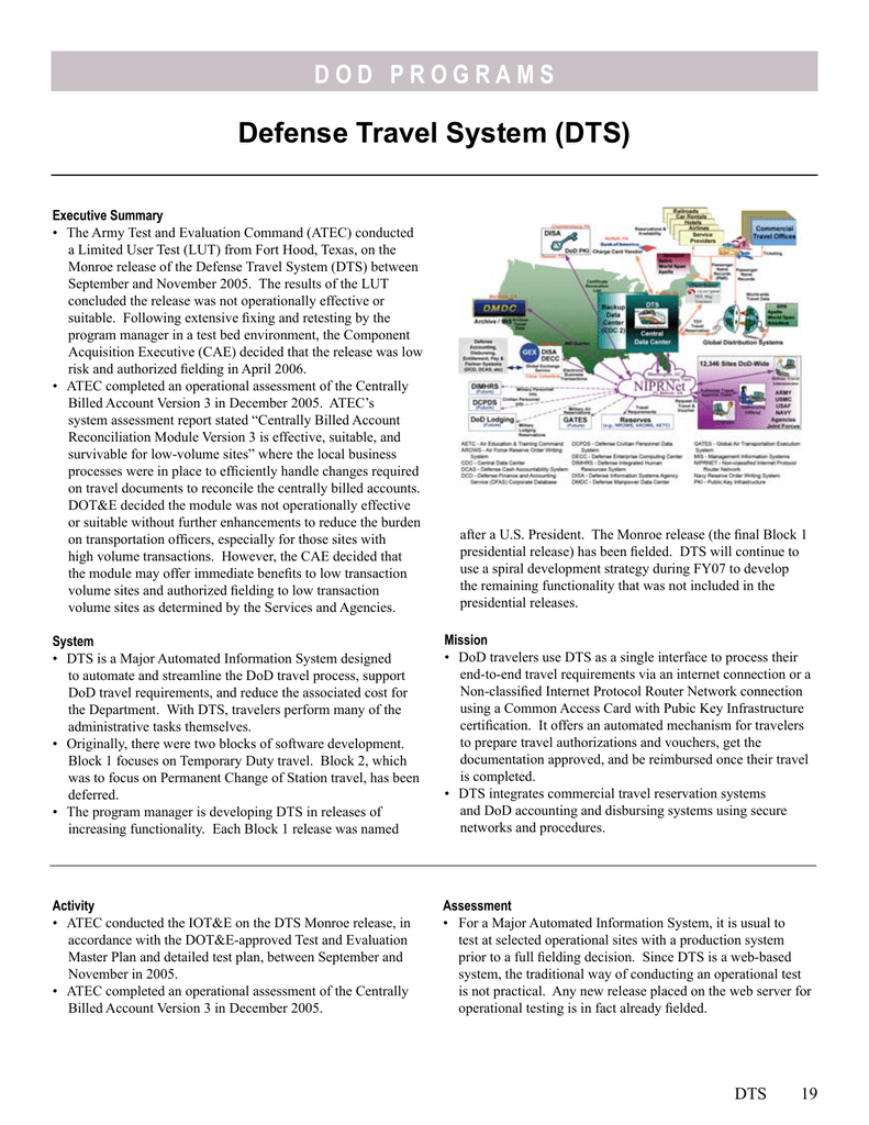 Defense Travel System (DTS)