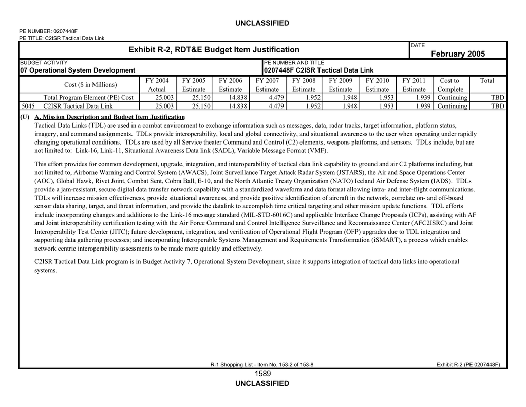 Exhibit R-2, RDT&E Budget Item Justification February 2005 ...