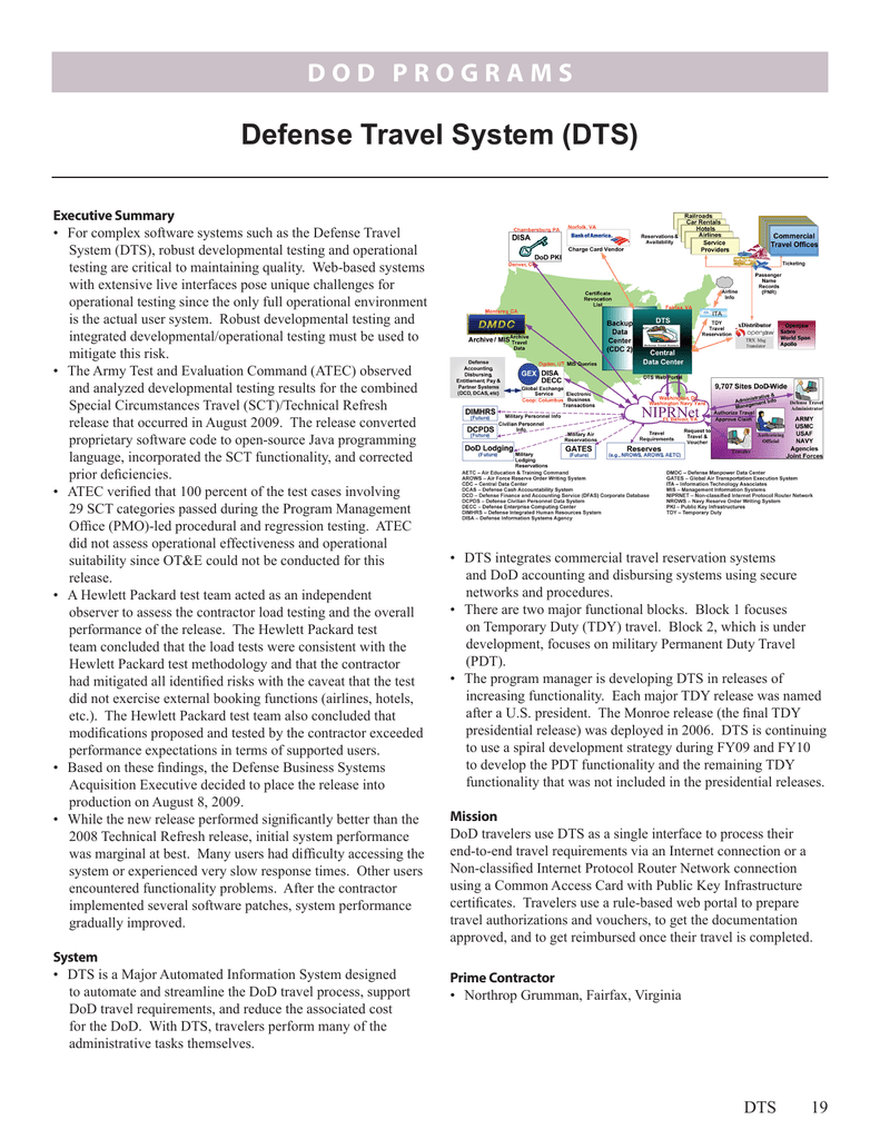 defense travel system dts