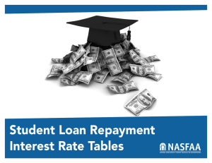 Student Loan Repayment Interest Rate Tables