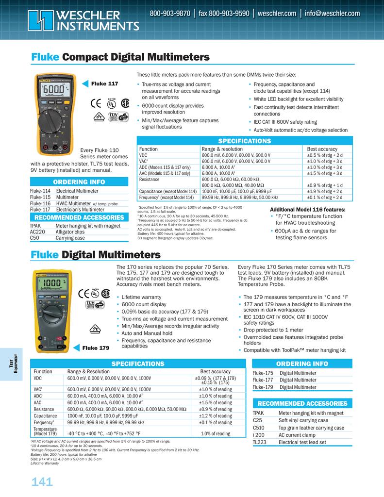 Fluke Compact Digital Multimeters