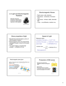 Electromagnetic Waves 2.3 Light and Electromagnetic Radiation