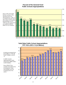 Percent of the General Fund Public Schools Appropriations