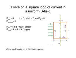 Force on a square loop of current in a uniform B-field.