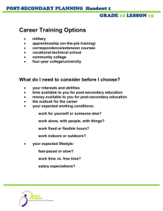 Career Training Options  POST-SECONDARY PLANNING  Handout 1 GRADE