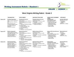 User Friendly Opinion Writing Rubric   School   English   Language     CCSS aligned Writing Rubric  Informative  Grades