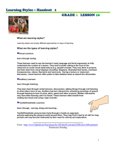 Learning Styles – Handout   1 GRADE LESSON
