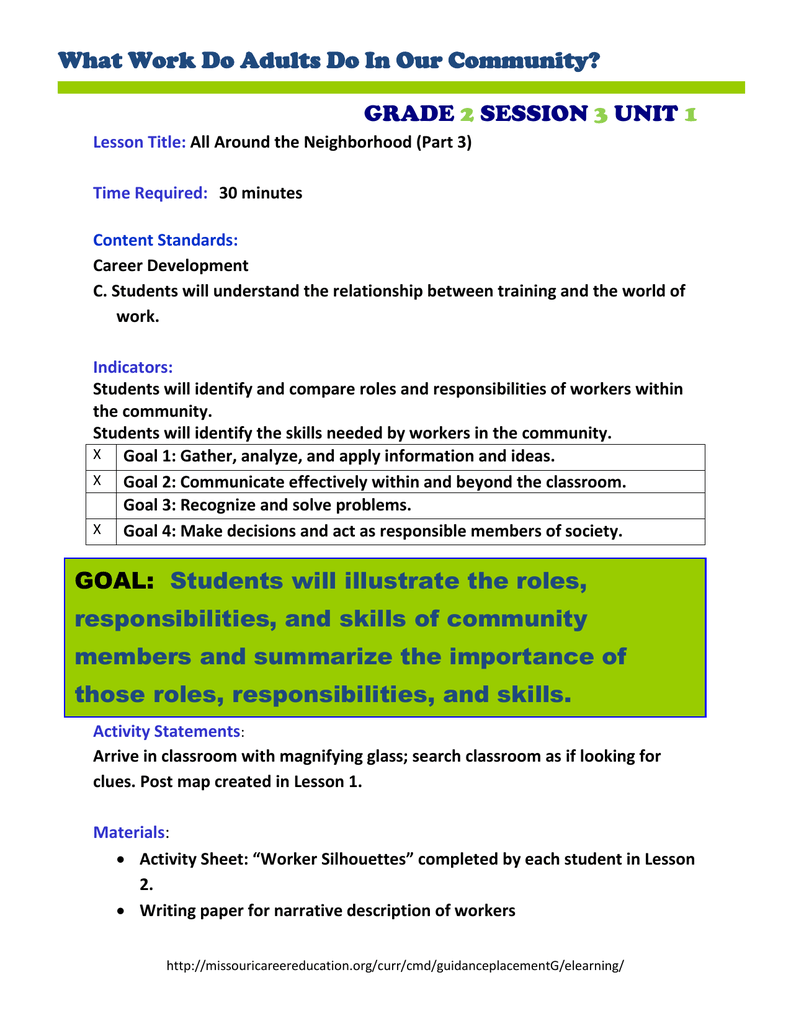 What Work Do Adults Do In Our Community? GRADE SESSION UNIT