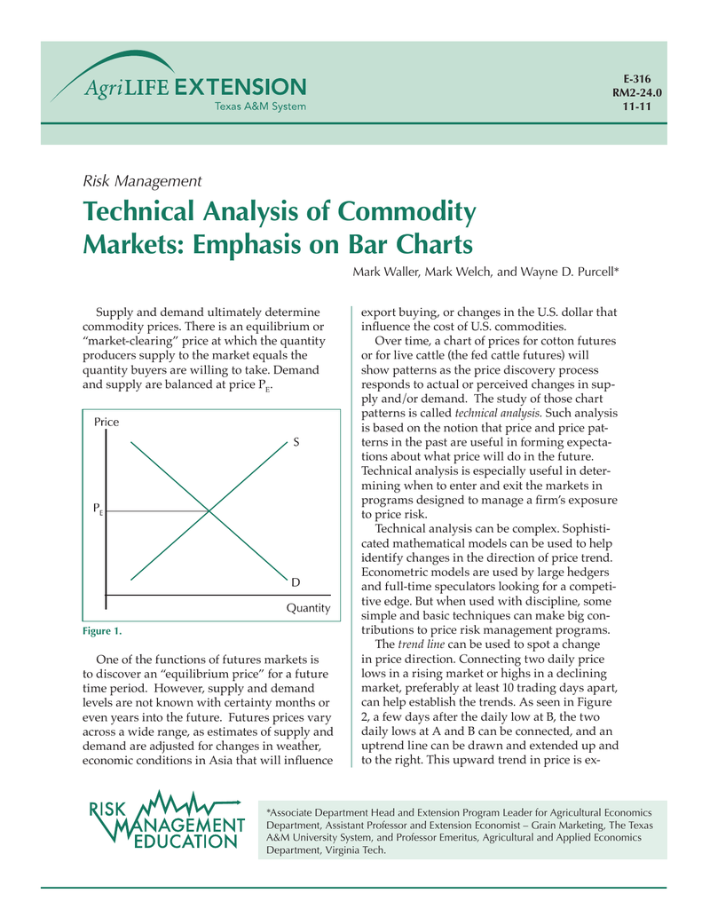 Technical Analysis of Commodity Markets: Emphasis on Bar