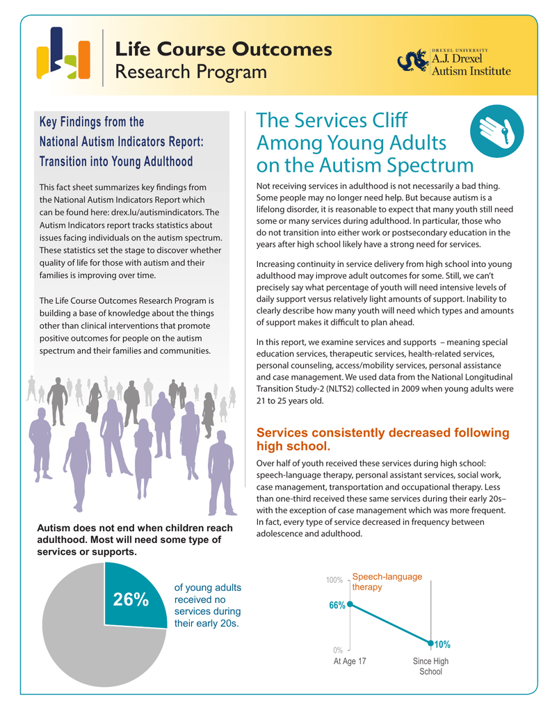 National Autism Indicators Report >> The Services Cliff Among Young Adults On The Autism Spectrum