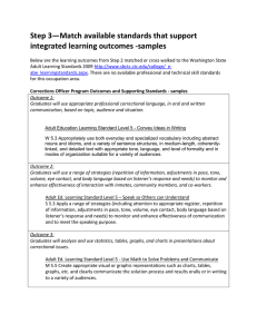 Step 3—Match available standards that support integrated learning outcomes -samples