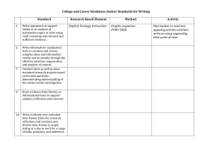 College and Career Readiness Anchor Standards for Writing  Standard Research Based Element
