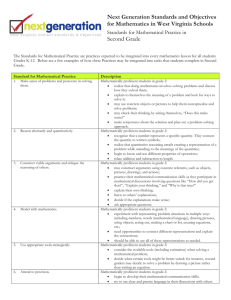 Next Generation Standards and Objectives for Mathematics in West Virginia Schools
