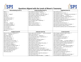Questions Aligned with the Levels of Bloom's Taxonomy Remembering (Level 1)