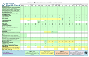 HealthCheck Program Periodicity Schedule for Infants, Early and Middle Childhood  INFANCY