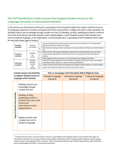 Pair ELP Standards to Create Lessons that Support Student Access... Language Demands in Instructional Activities