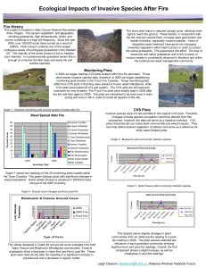 Ecological Impacts of Invasive Species After Fire Fire History