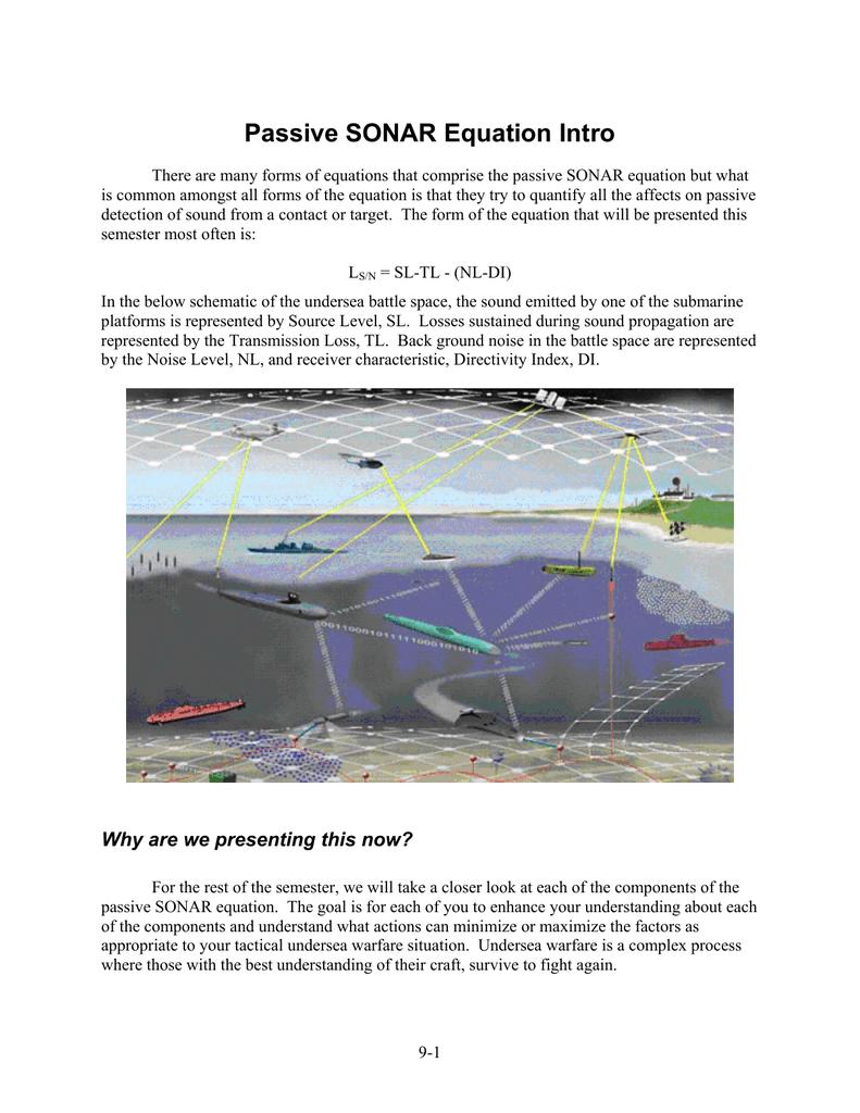 Submarine Sonar Sound