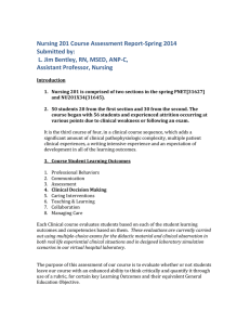 Nursing 201 Course Assessment Report-Spring 2014 Submitted by: Assistant Professor, Nursing