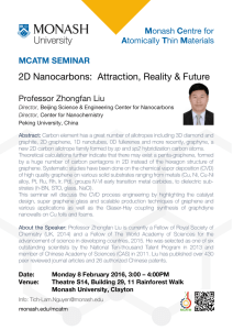 2D Nanocarbons:  Attraction, Reality & Future M A MCATM SEMINAR