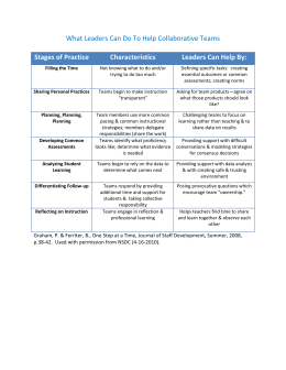What Leaders Can Do To Help Collaborative Teams  Stages of Practice Characteristics