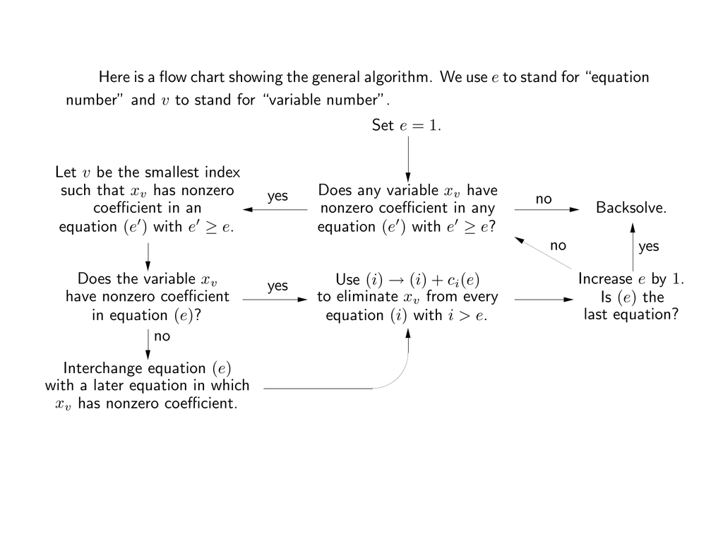 Here Is A Flow Chart Showing The General Algorithm We Number And V To Stand For Variable