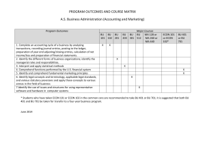 PROGRAM OUTCOMES AND COURSE MATRIX A.S. Business Administration (Accounting and Marketing)
