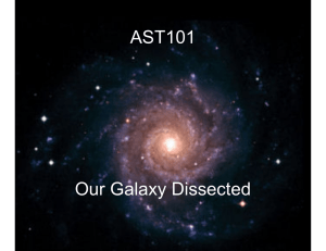 AST101 Our Galaxy Dissected