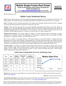 Mobile County Residential Market