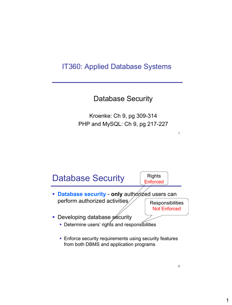 Database Security It360 Applied Systems And Application