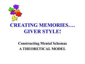 CREATING MEMORIES…. GIVER STYLE! Constructing Mental Schemas A THEORETICAL MODEL