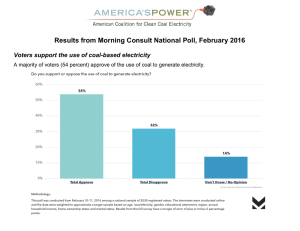 Results from Morning Consult National Poll, February 2016