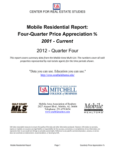 % Mobile Residential Report: Four-Quarter Price Appreciation 2001 - Current