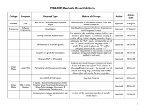 2004-2005 Graduate Council Actions  Action College