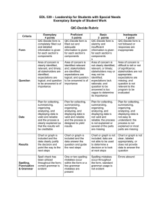 EDL 539 – Leadership for Students with Special Needs  QIC-Decide Rubric