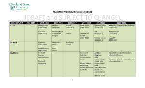 (DRAFT and SUBJECT TO CHANGE) ACADEMIC PROGRAM REVIEW SCHEDULE COLLEGE/UNIT 2013-2014