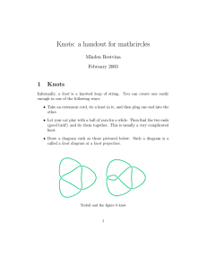 Knots: a handout for mathcircles 1 Knots Mladen Bestvina