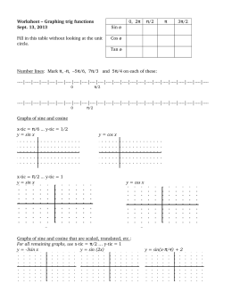 Worksheet – Graphing trig functions Sept. 13, 2013 0,  2π /2