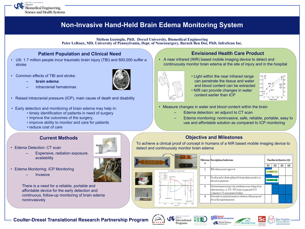 Non-Invasive Hand-Held Brain Edema Monitoring System
