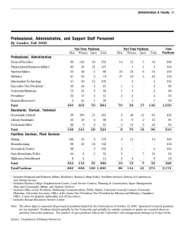Professional, Administrative, and Support Staff Personnel By Gender, Fall 2000 Professional, Administrative