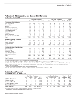 Professional, Administrative, and Support Staff Personnel By Gender, Fall 2002 Professional, Administrative