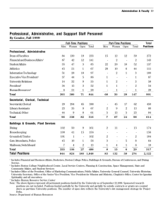 Professional, Administrative, and Suppport Staff Personnel By Gender, Fall 1999 Professional, Administrative