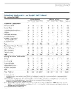 Professional, Administrative, and Suppport Staff Personnel By Gender, Fall 1997 Professional, Administrative