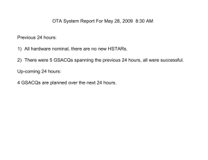OTA System Report For May 28, 2009  8:30 AM