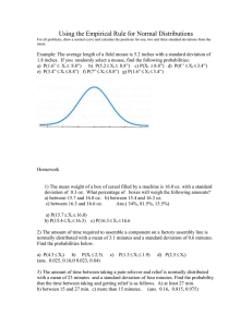 Using the Empirical Rule for Normal Distributions