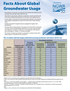 NGWA Facts About Global Groundwater Usage compiled by